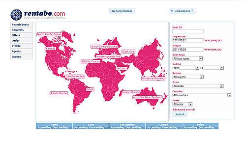Program partnerski partnerów z całego świata